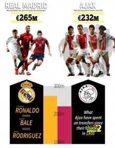 REAL-MADRID-INFOGRAPHIC.jpg